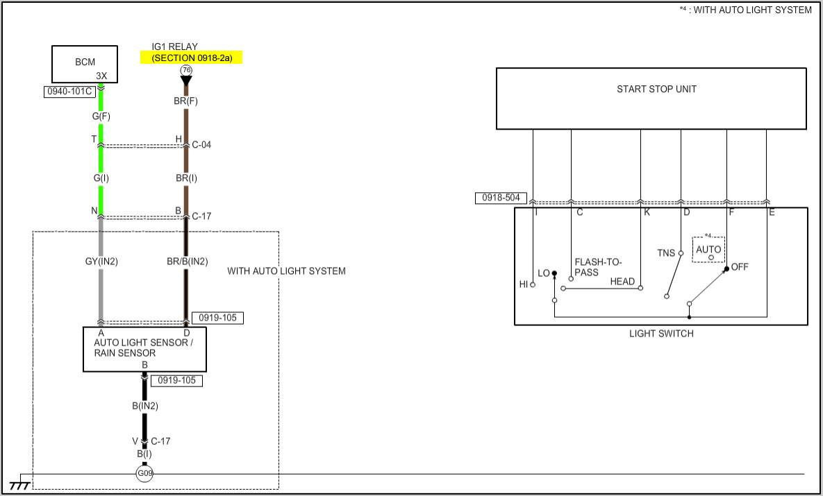 Diagram Mazda Mx5 Mk4 Wiring Diagram Full Version Hd Quality Wiring Diagram Ediagram Deuxenchiffres Fr